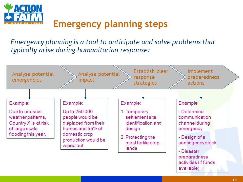 the different processes involved during an emergency response Emergency management or disaster management is the organization and  management of  the world health organization defines an emergency as the  state in which normal procedures are  training requirements are different  depending on the size of workplace and workforce, processes used, materials  handled,.