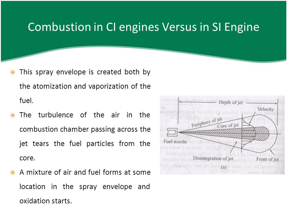 Combustion in SI and CI engines