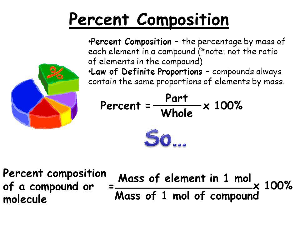 percent composition empirical formulas molecular