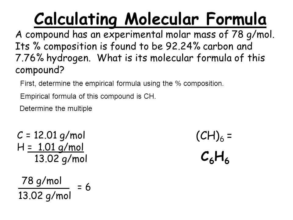 determining empirical formula