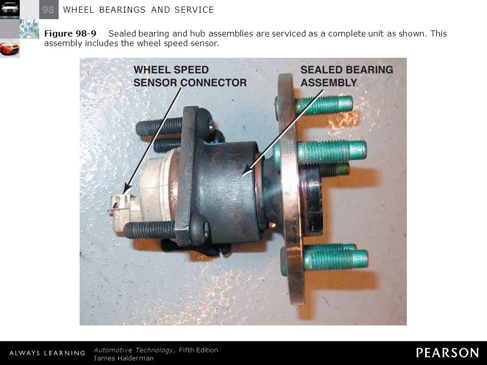 Sealed Bearing Assembly : Wheel bearings and service ppt video online download