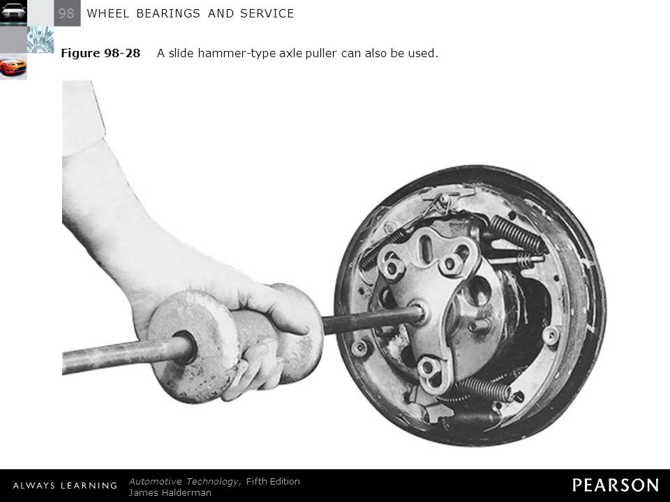 Bearing Puller Ppt : Wheel bearings and service ppt download