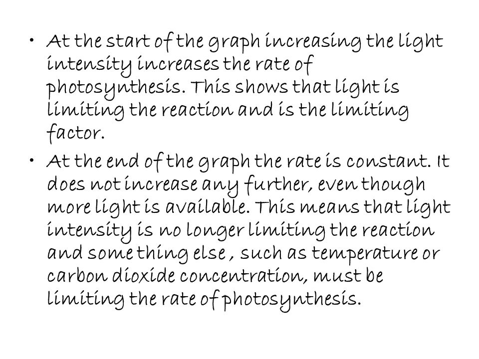 At the start of the graph increasing the light intensity increases the rate of photosynthesis. This shows that light is limiting the reaction and is the limiting factor.