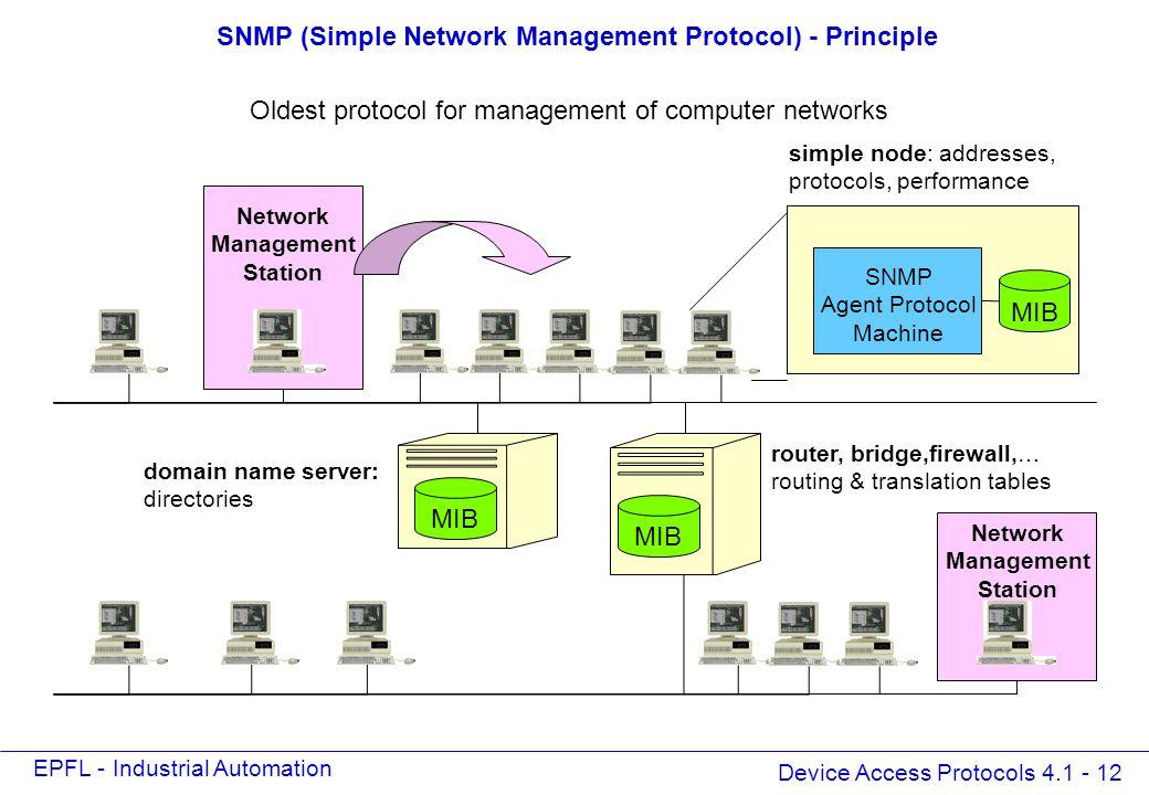 network management Management en este artículo clases azure-arm-network: azure-asm-network: contenido documentación de versiones anteriores blog contribuir privacidad .