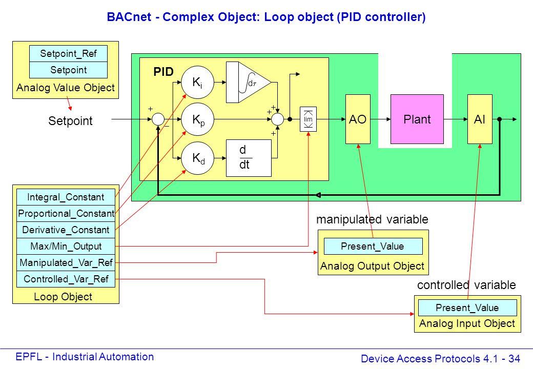smtp wiring diagram isdn wiring diagram wiring diagram odicis rh rocknrockacres com Archiving Mail Diagram SMTP Diagram Hybrid