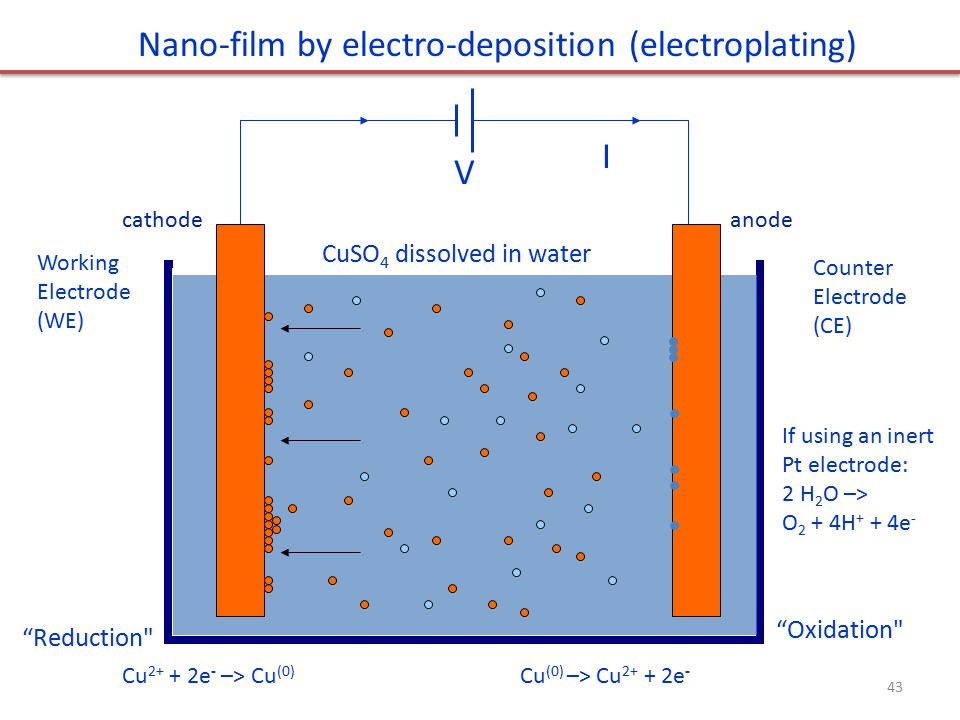 Thin Film Deposition Key Performance Indices Ppt Video