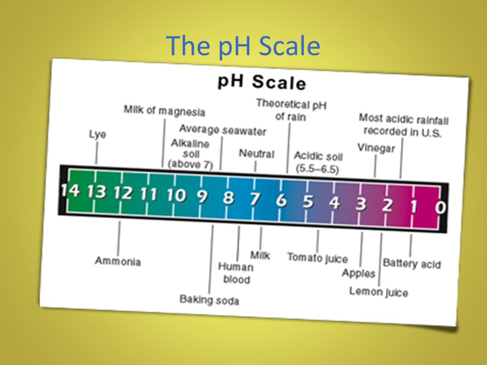 acids in solution have a ph Do acids have a ph above or below 7 does acid solutions have a ph above 7 yes but it can varey on which acid you buy share to: neodarwinian 16,472 contributions.