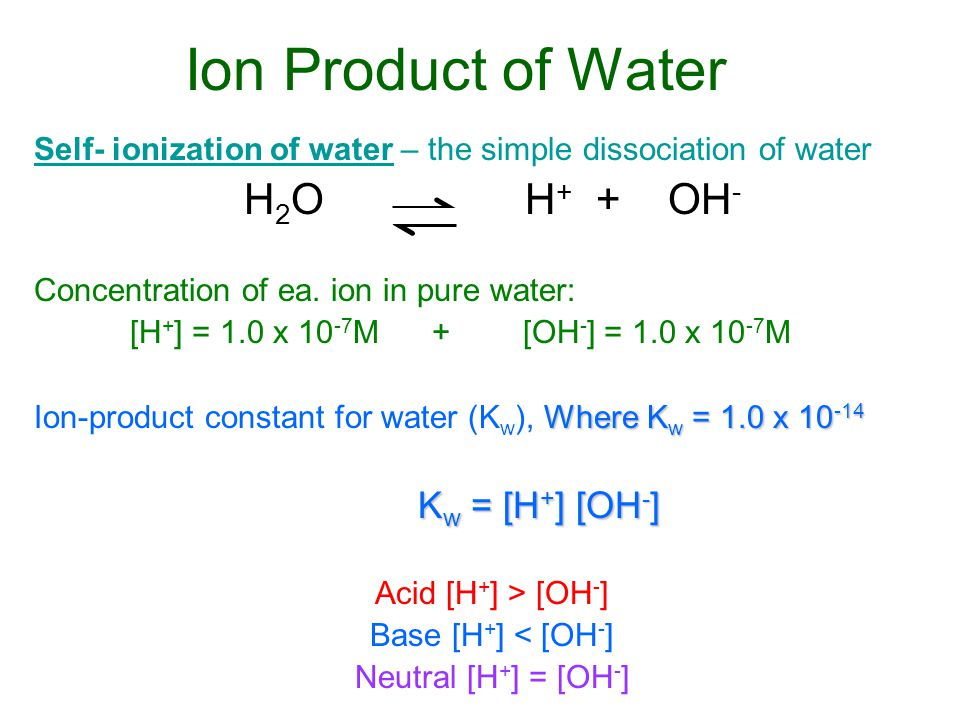 Ion Product of Water H2O H+ + OH-
