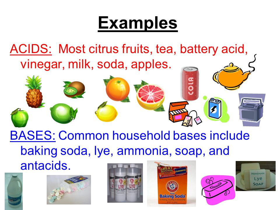 Unit 13 acids and bases ppt video online download for House of acid