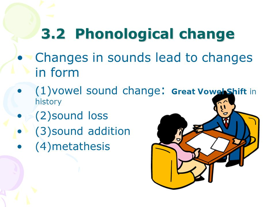 3.2 Phonological change Changes in sounds lead to changes in form