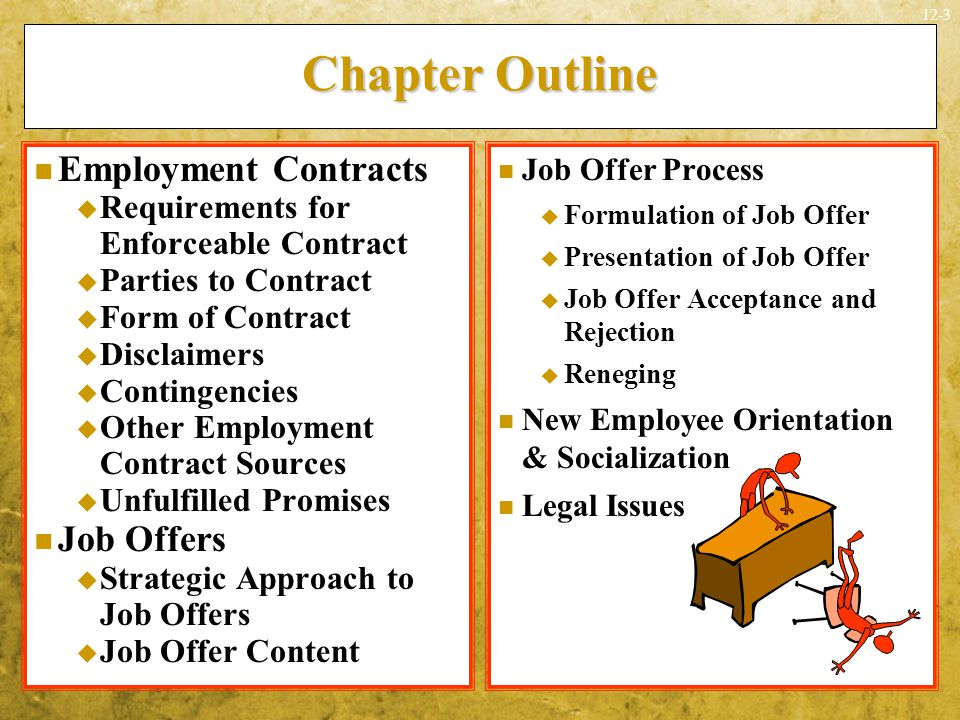 Chapter Outline Employment Contracts Job Offers