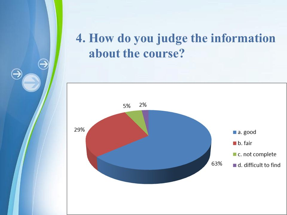 4. How do you judge the information
