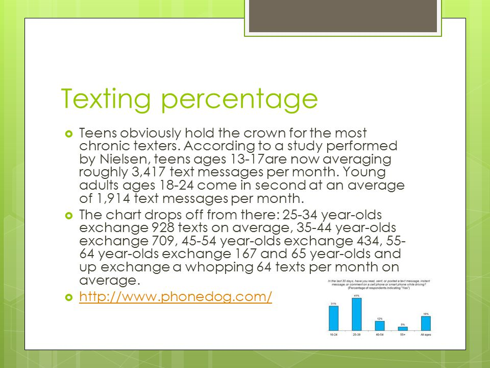 35 how is text messaging affecting teen Text, text, text, that's all they  photograph: sarah lee for the guardian  and 35% reported rejecting people because of what they found.