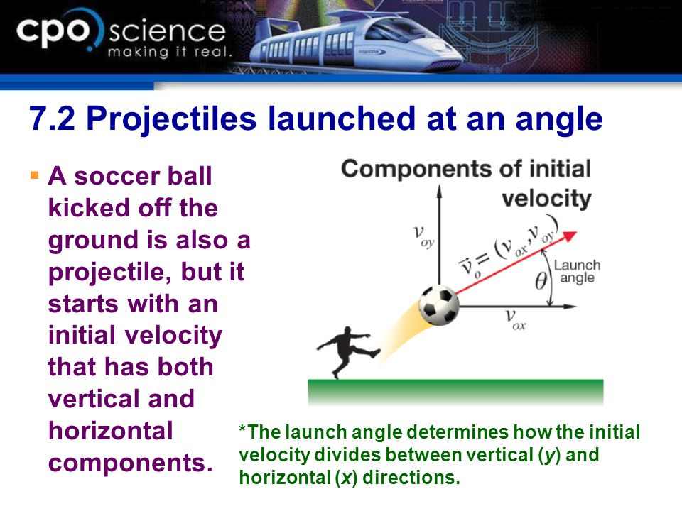 projectile velocity and ball The motion of the ball on its curving path into the stands is a common type of two-dimensional motion called the projectile has a velocity v and an.