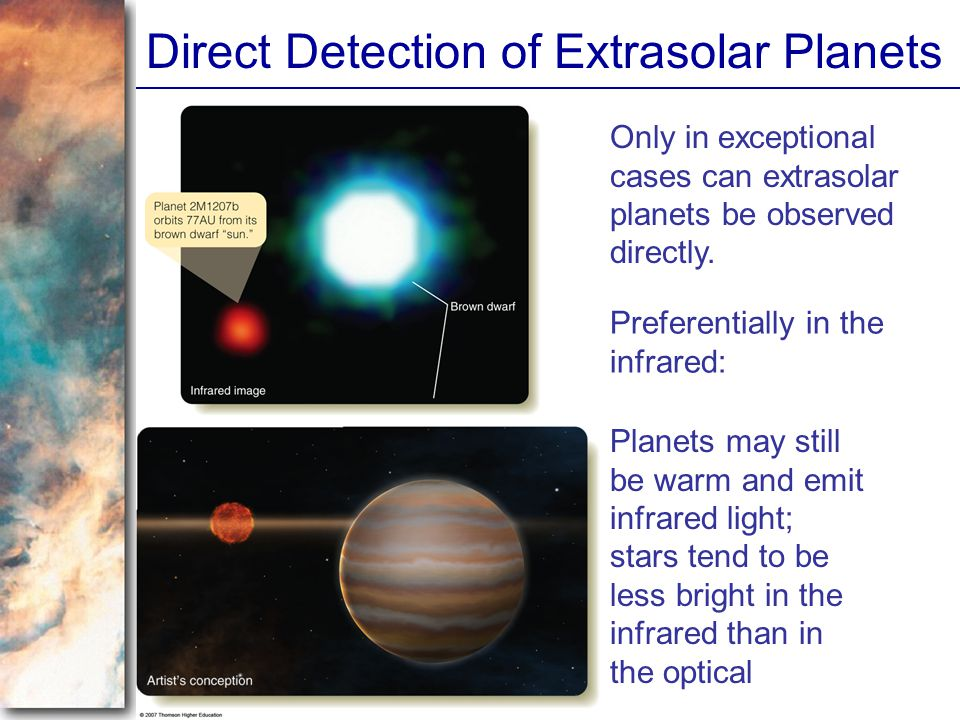 Direct Detection of Extrasolar Planets