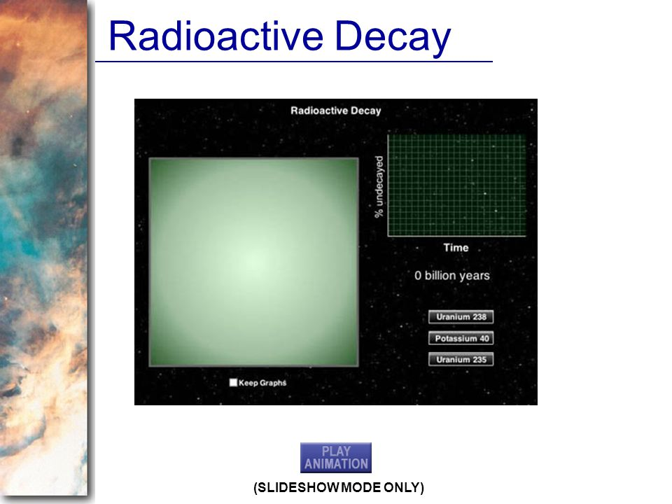Radioactive Decay (SLIDESHOW MODE ONLY)