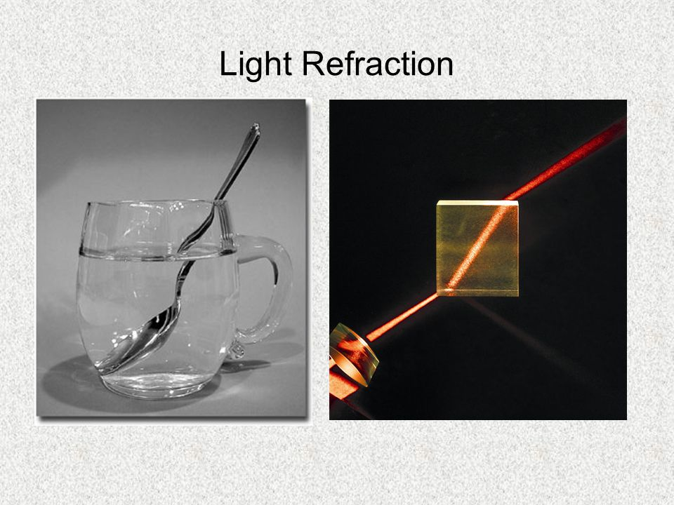 refraction of light in perspex prisms essay Physics 1230: light and color (mirrors, seeing your image) refraction (bending light, light in water) dispersion (rainbows, prisms.