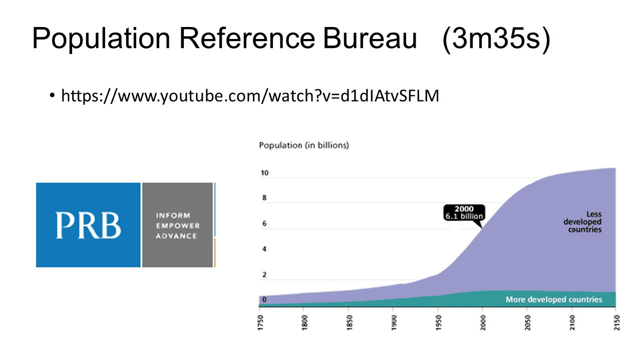 Biozone due thurs biozone ppt download - Population reference bureau ...