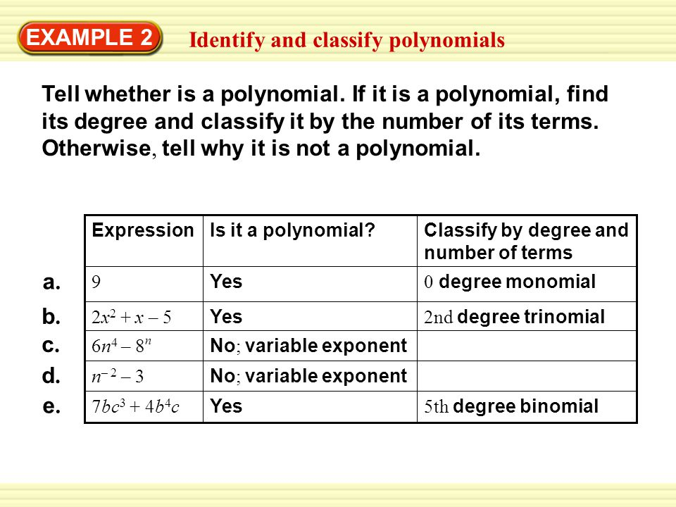 EXAMPLE 1 Rewrite a polynomial ppt download – Classifying Polynomials Worksheet