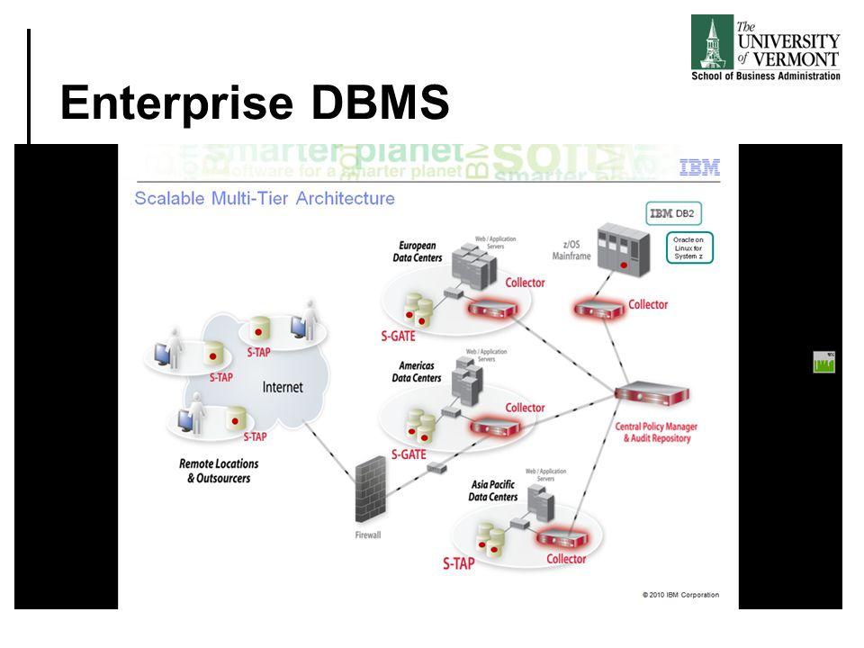 Enterprise DBMS