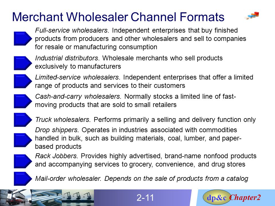 Distribution Management Environment