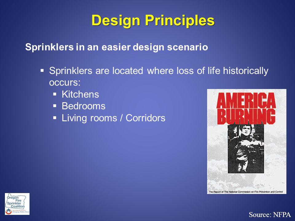 Oregon fire sprinkler coalition ppt download for Room design method nfpa 13