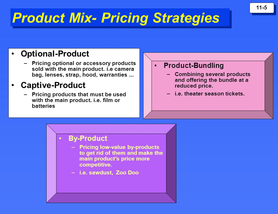 product pricing strategy Seven ways to price your product share tweet  choose a pricing strategy eight ways to keep your products competitively priced why value-based pricing works best.