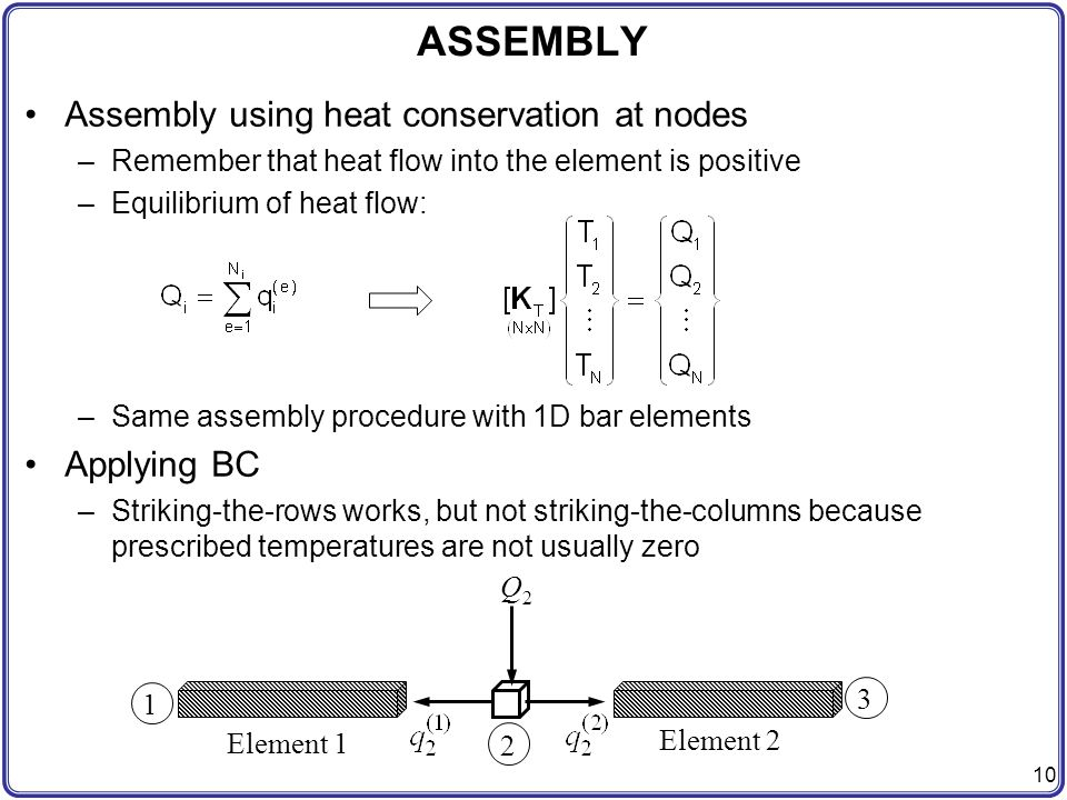 ASSEMBLY Assembly using heat conservation at nodes Applying BC