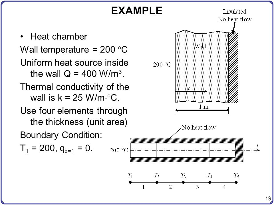 EXAMPLE Heat chamber Wall temperature = 200 C