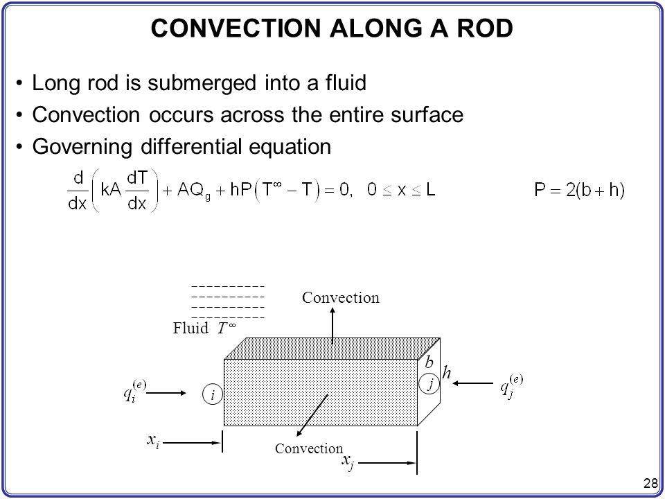 CONVECTION ALONG A ROD Long rod is submerged into a fluid