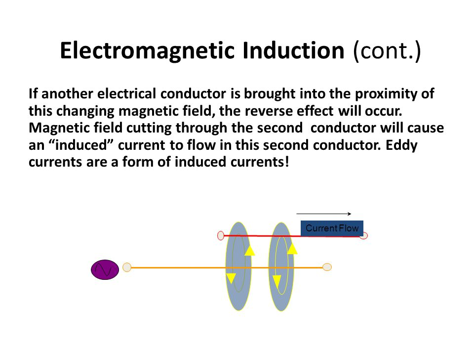 electromagnetic induction an introduction He invented electromagnetic induction in 1831  is based on one of the modern  braking technologies, with the introduction of abs (anti-lock braking system),.