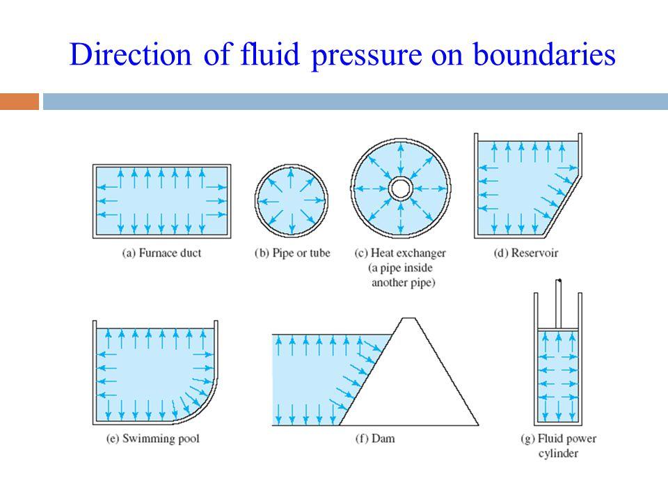 pressure and fluid statics pdf