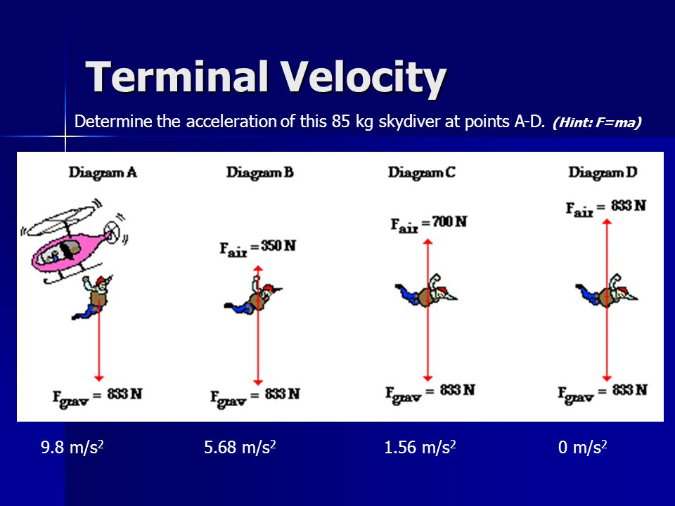 Terminal Velocity Determine the acceleration of this 85 kg skydiver at points A-D. (Hint: F=ma) 9.8 m/s2.
