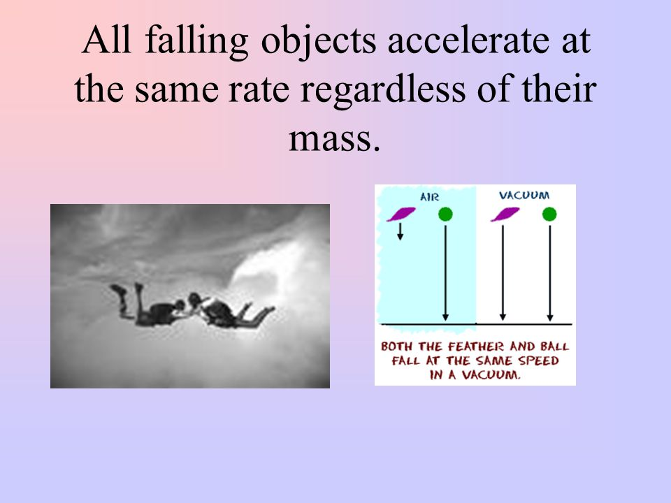 All falling objects accelerate at the same rate regardless of their mass.