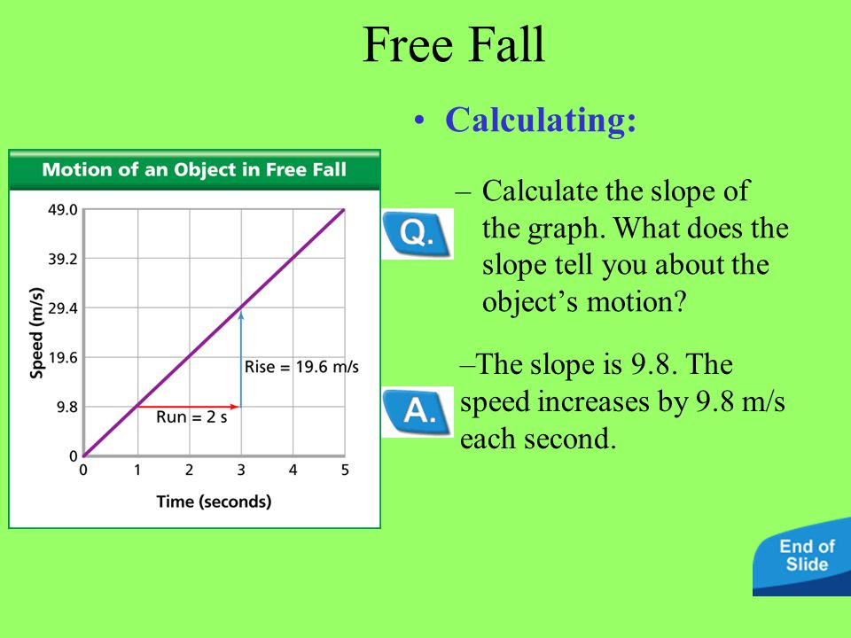 Free Fall Calculating: