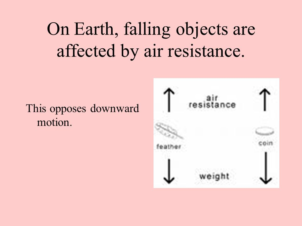 On Earth, falling objects are affected by air resistance.