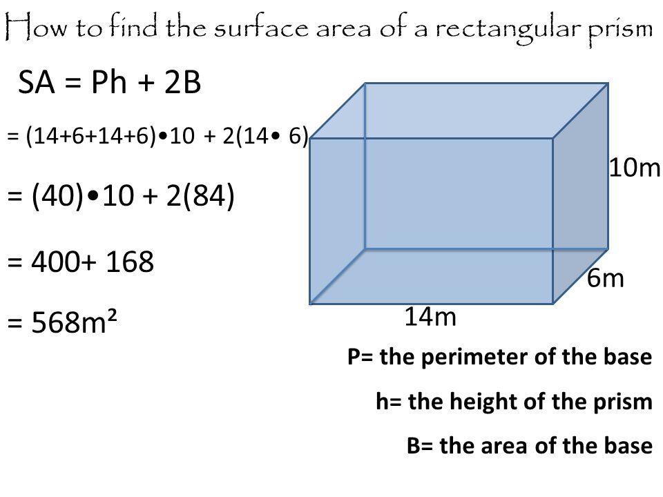 Surface Area Of A Cube And Rectangular Prism Ppt Video