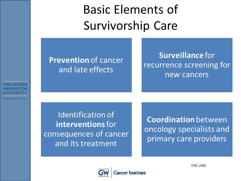 Cancer Survivorship Care - ppt video online download