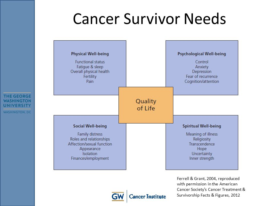 Update on Ovarian Cancer - ppt video online download