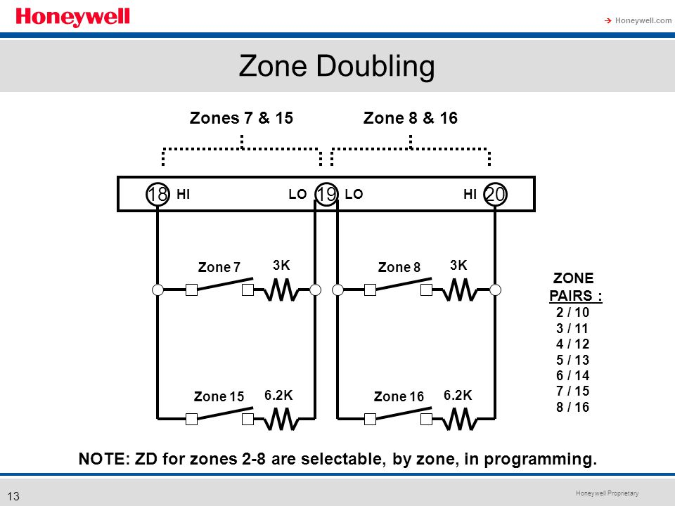 NOTE%3A+ZD+for+zones+2 8+are+selectable%2C+by+zone%2C+in+programming. vista 21ip control panel webcast ppt download vista 21ip wiring diagram at n-0.co