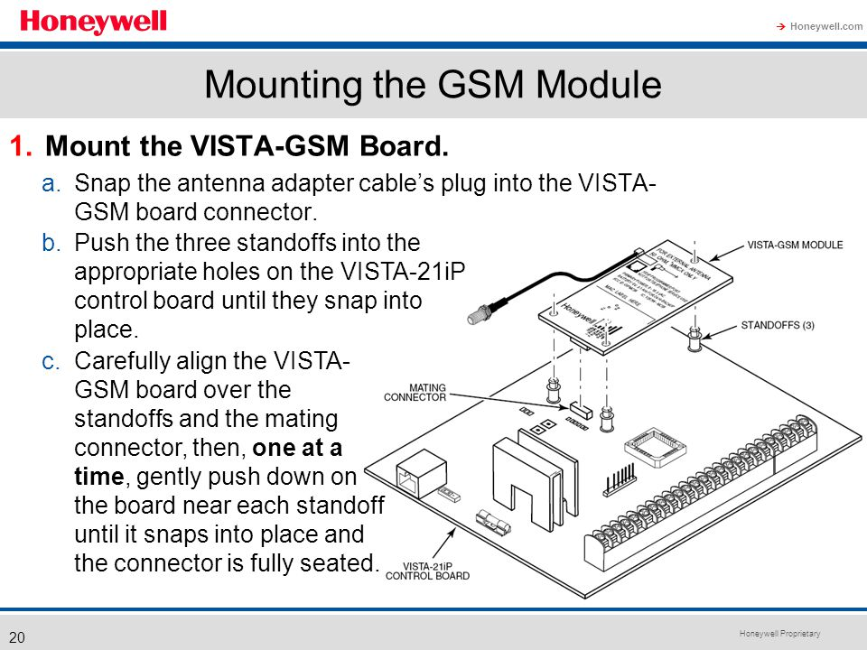 Mounting+the+GSM+Module vista 21ip control panel webcast ppt download vista 21ip wiring diagram at n-0.co