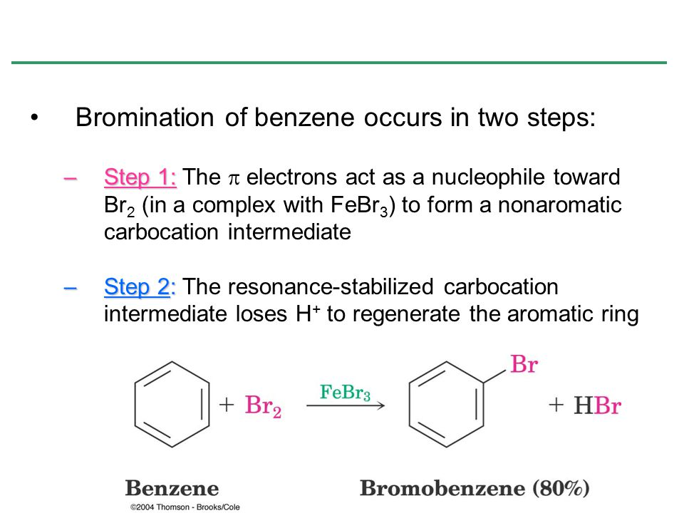 Electrophiles Benzene Ring