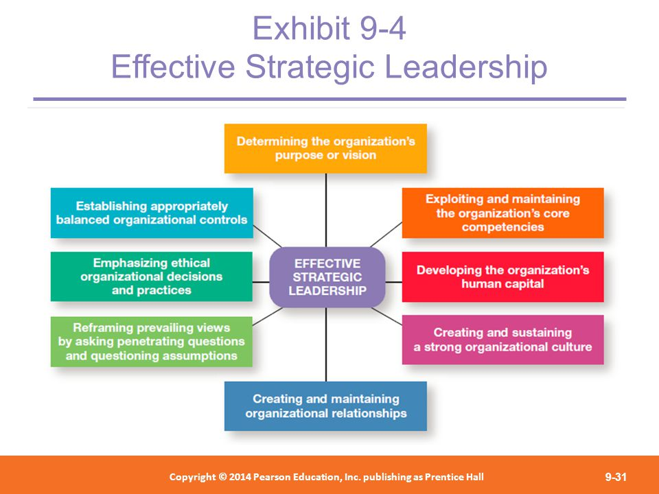 leadership in strategic management pdf