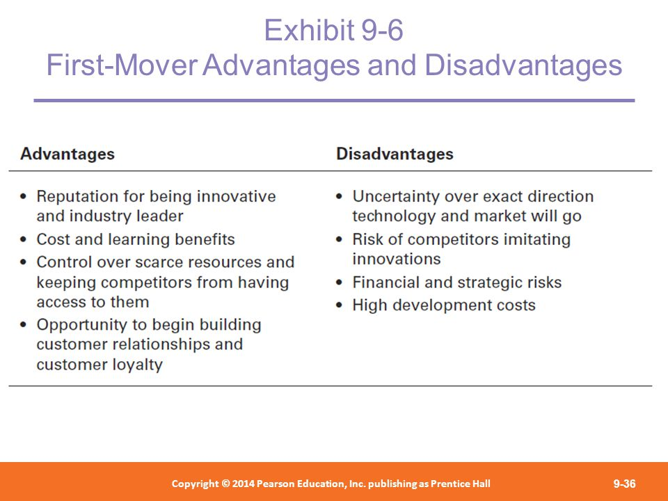 advantages and disadvantages inventory control system Advantages and disadvantages of just-in-time inventory management  january 30th, 2012  comments feed just in time ('jit') is a lean business strategy first developed by toyota  however, a modified jit inventory management system can benefit certain manufacturing or wholesale industries where customer demand is highly predictable.
