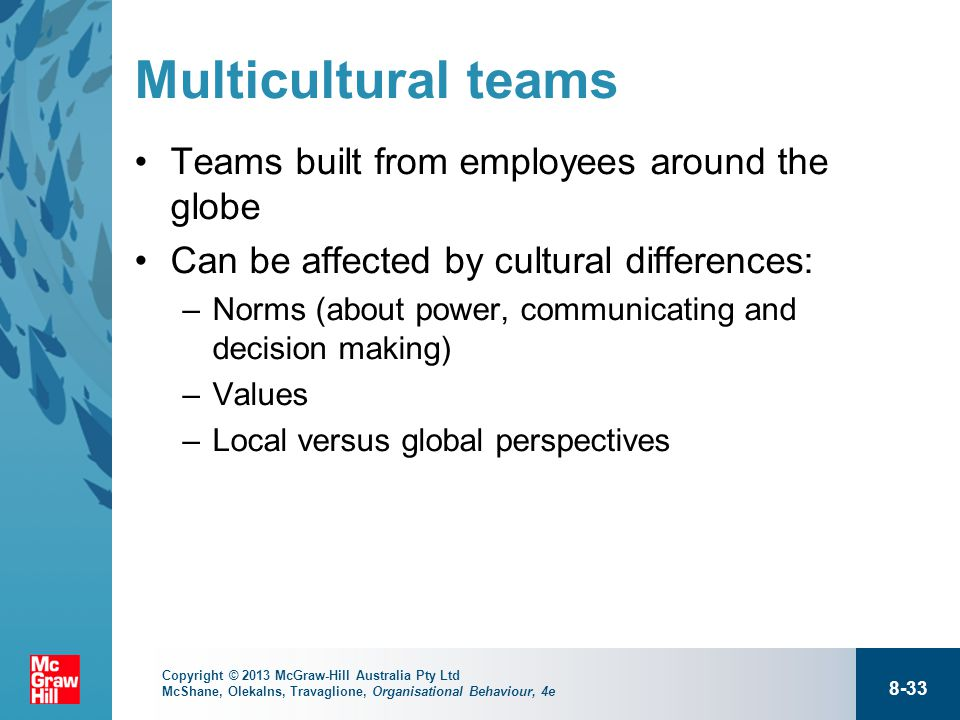 multicultural managers in global teams Leading a multicultural team  of the key issues associated with a multicultural team will allow management to be much more  the new global manager: .