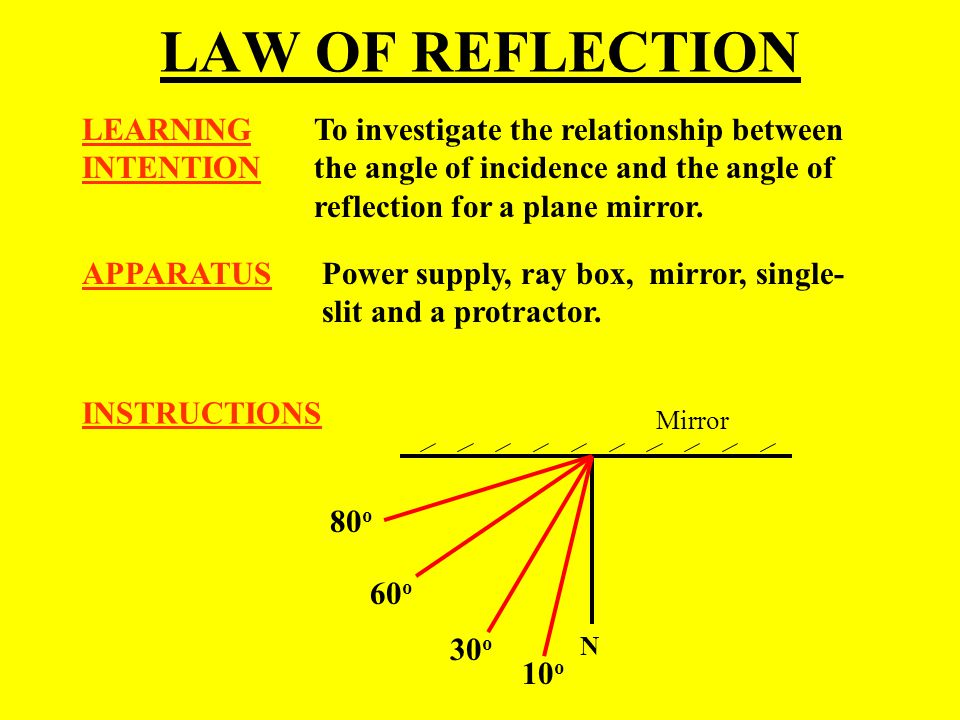 angle of incidence and reflection relationship questions
