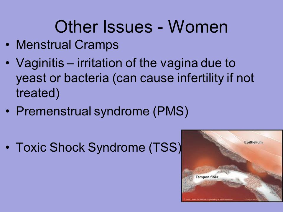 Bacterial Vaginosis, Infertility and Pregnancy Fit