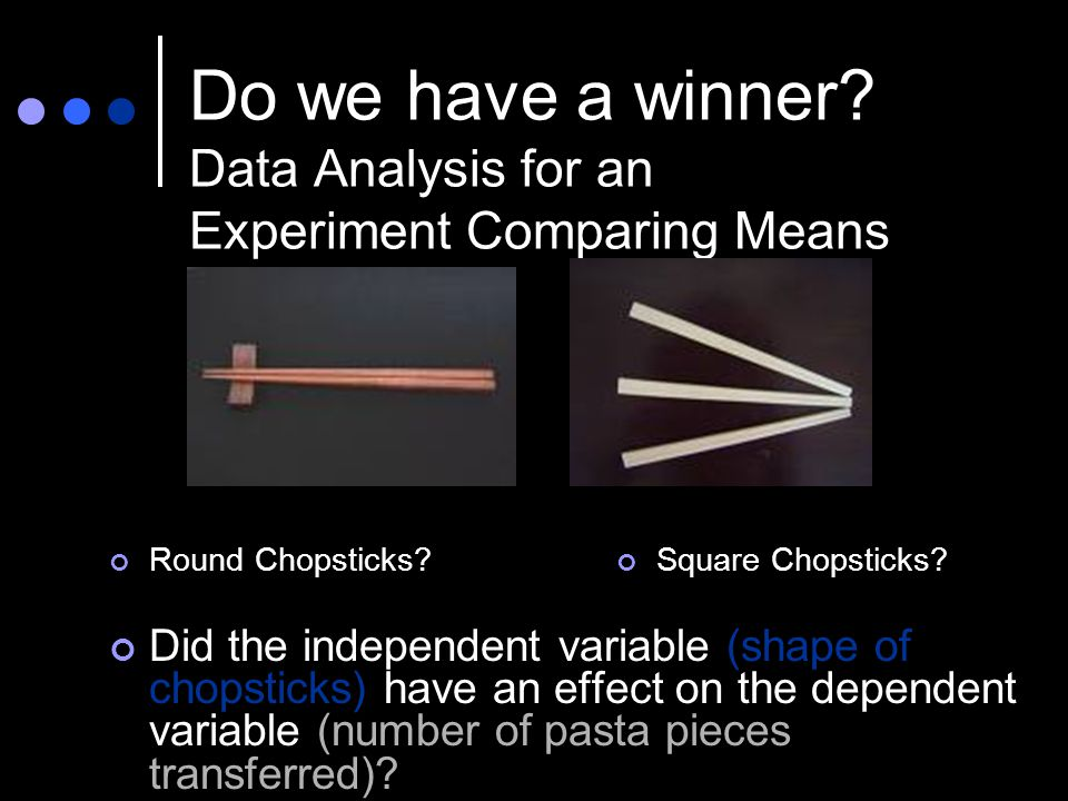 Do we have a winner Data Analysis for an Experiment Comparing Means