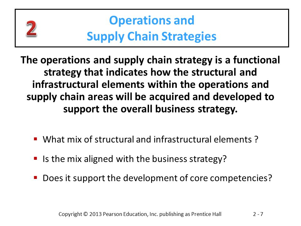 supply chain business strategies Supply chain network design is a powerful modeling approach proven to deliver significant reduction in supply chain costs and improvements in service levels by better aligning supply chain strategies it incorporates end-to-end supply chain cost, including purchase, production, warehousing .