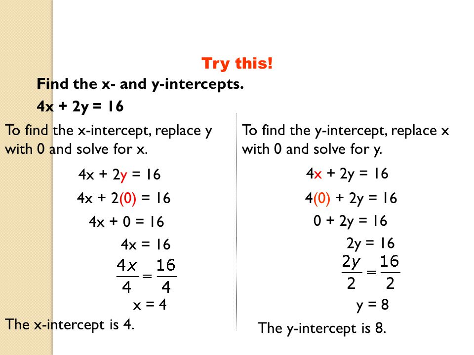 how to change from y intercept to x intercept form